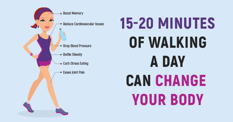 walking 15 minutes